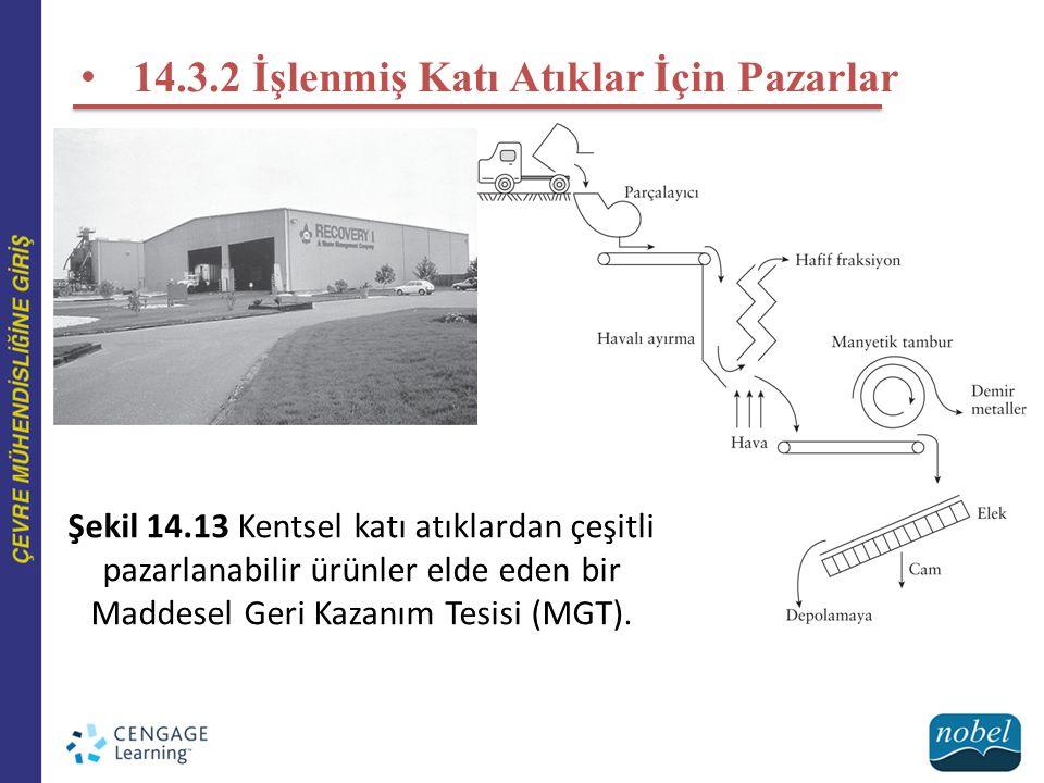 Maddesel Geri Kazanım Tesisi (MGT).