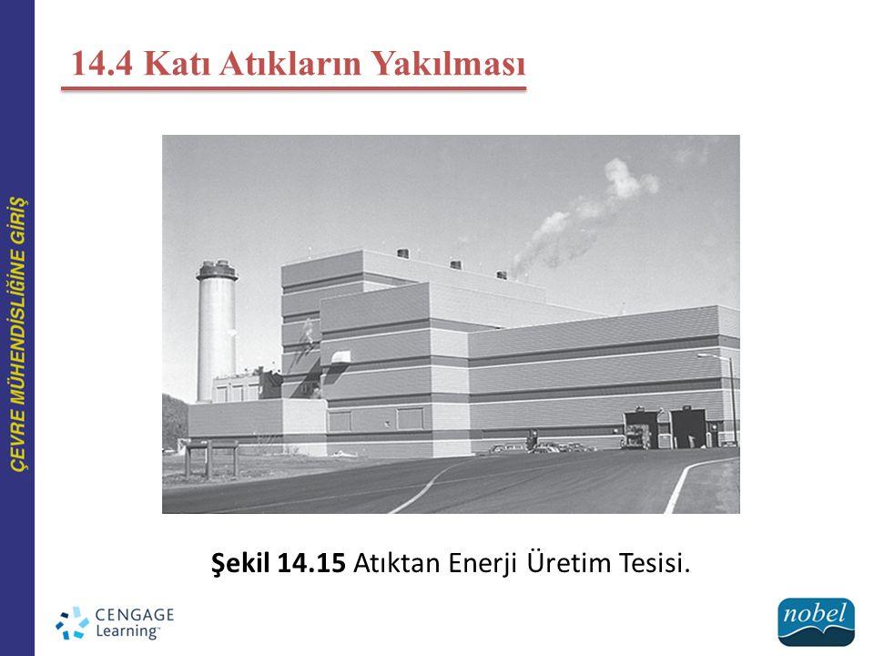 Şekil 14.15 Atıktan Enerji Üretim Tesisi.