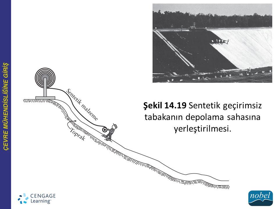 Şekil 14.19 Sentetik geçirimsiz tabakanın depolama sahasına yerleştirilmesi.