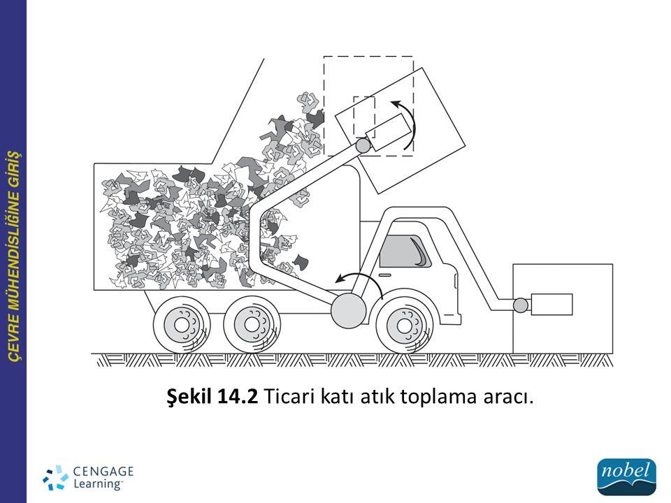 Şekil 14.2 Ticari katı atık toplama aracı.