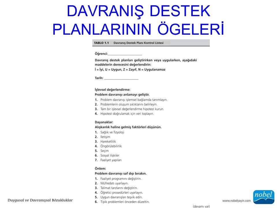 DAVRANIŞ DESTEK PLANLARININ ÖGELERİ