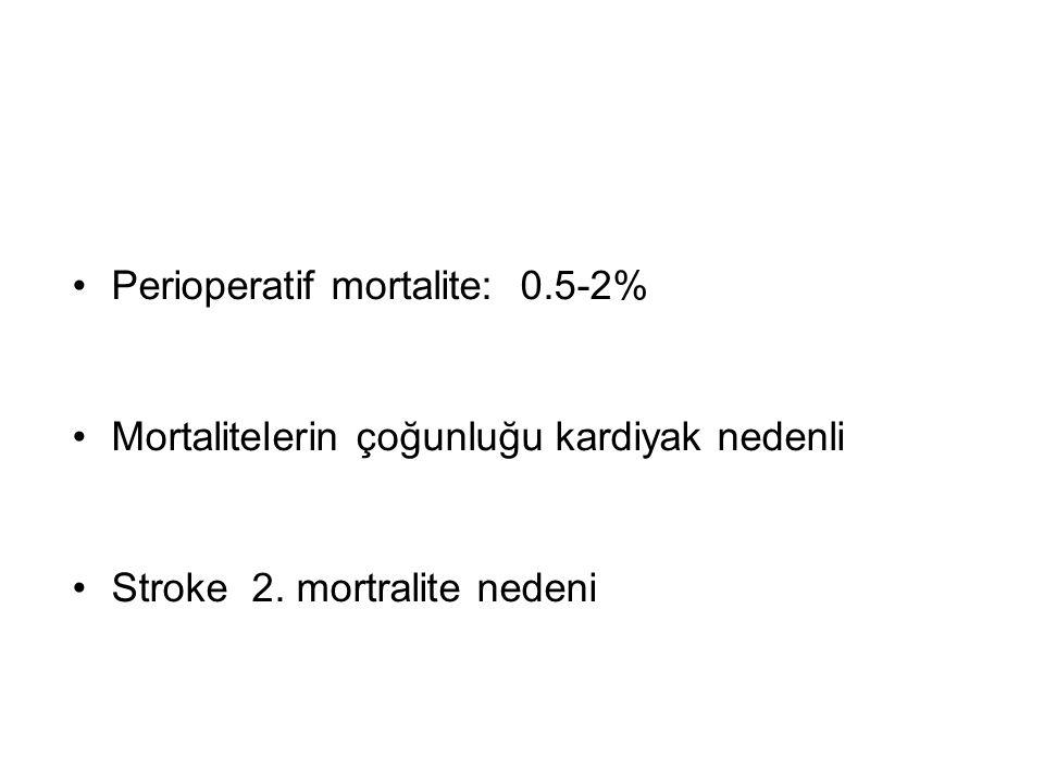 Perioperatif mortalite: 0.5-2%
