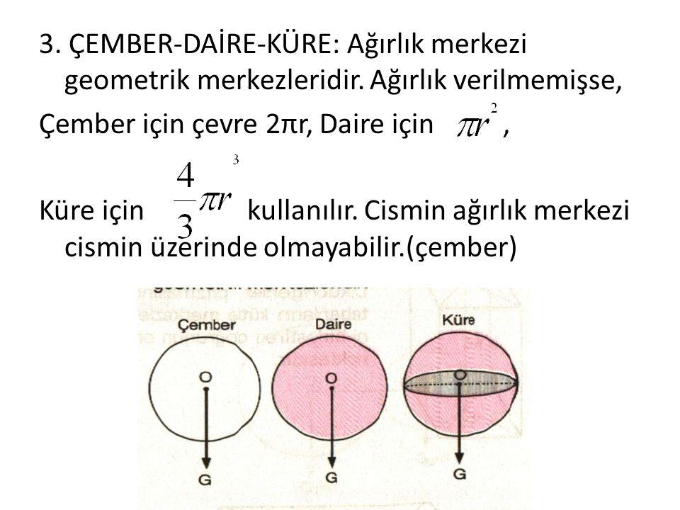 3. ÇEMBER-DAİRE-KÜRE: Ağırlık merkezi geometrik merkezleridir