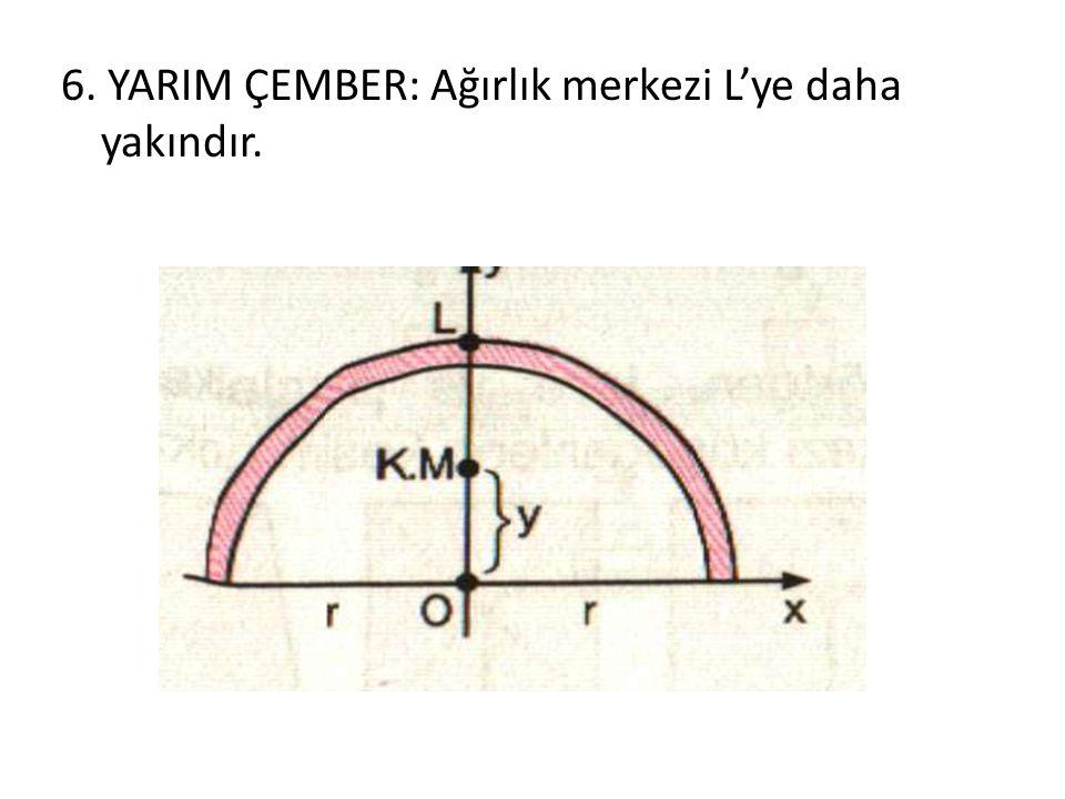 6. YARIM ÇEMBER: Ağırlık merkezi L'ye daha yakındır.