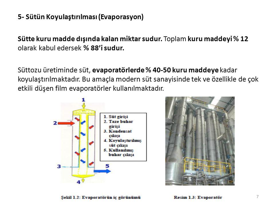 5- Sütün Koyulaştırılması (Evaporasyon)
