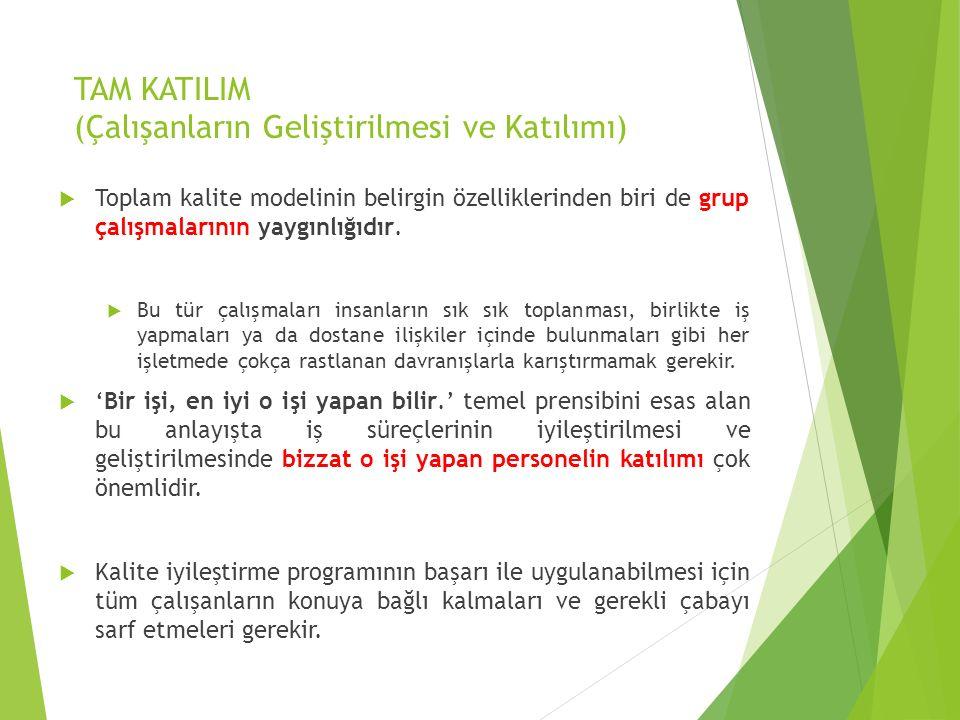 TAM KATILIM (Çalışanların Geliştirilmesi ve Katılımı)