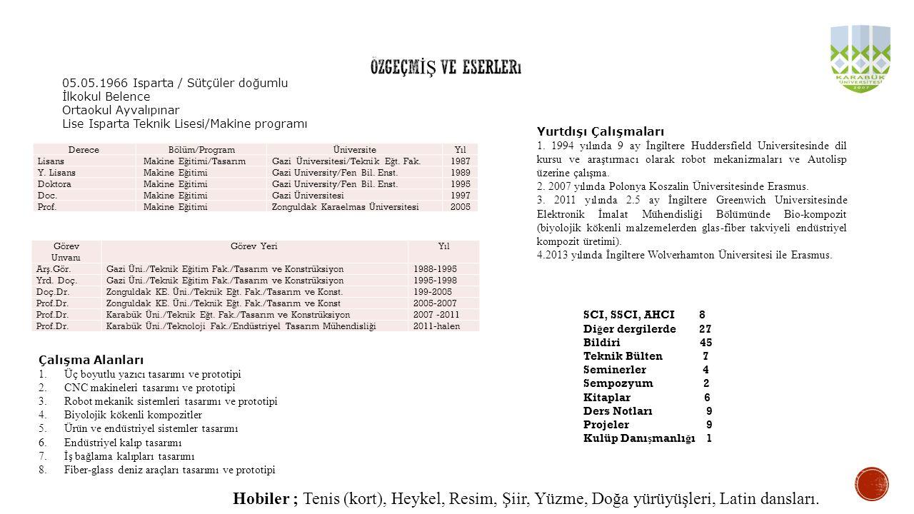 ÖZGEÇMİŞ VE ESERLERı 05.05.1966 Isparta / Sütçüler doğumlu. İlkokul Belence. Ortaokul Ayvalıpınar.