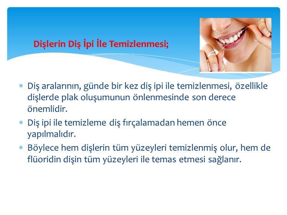 Dişlerin Diş İpi İle Temizlenmesi;