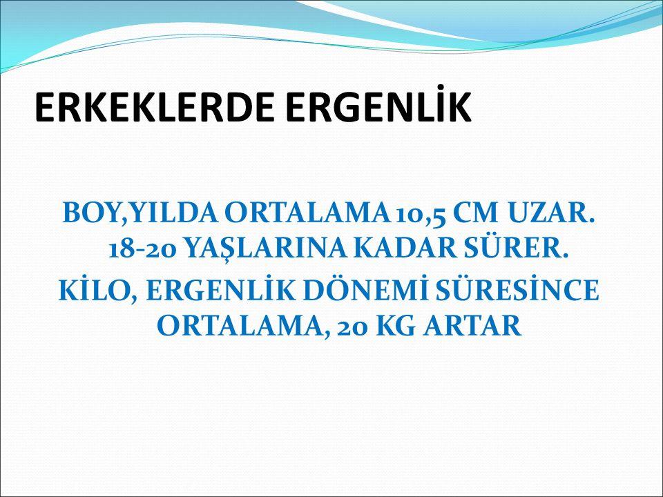 ERKEKLERDE ERGENLİK BOY,YILDA ORTALAMA 10,5 CM UZAR.