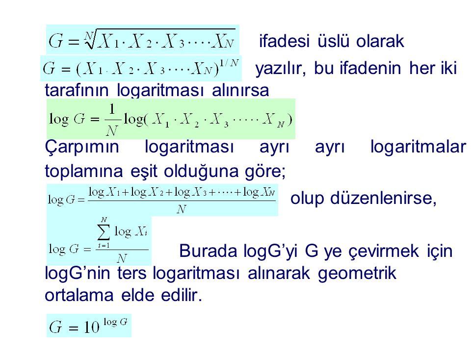 ifadesi üslü olarak yazılır, bu ifadenin her iki tarafının logaritması alınırsa.