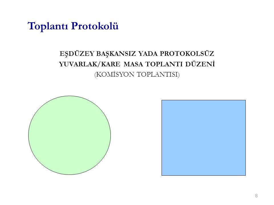 Toplantı Protokolü EŞDÜZEY BAŞKANSIZ YADA PROTOKOLSÜZ YUVARLAK/KARE MASA TOPLANTI DÜZENİ (KOMİSYON TOPLANTISI)