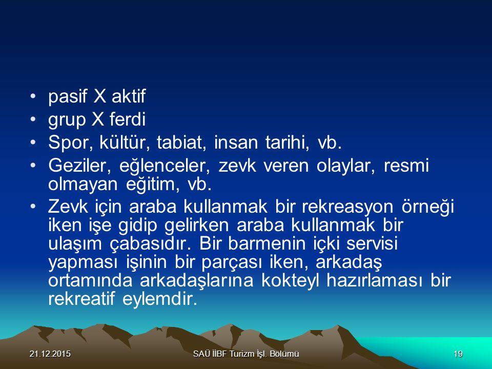 SAÜ İİBF Turizm İşl. Bölümü