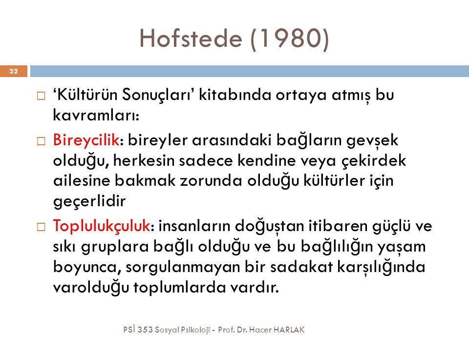 Hofstede (1980) 'Kültürün Sonuçları' kitabında ortaya atmış bu kavramları: