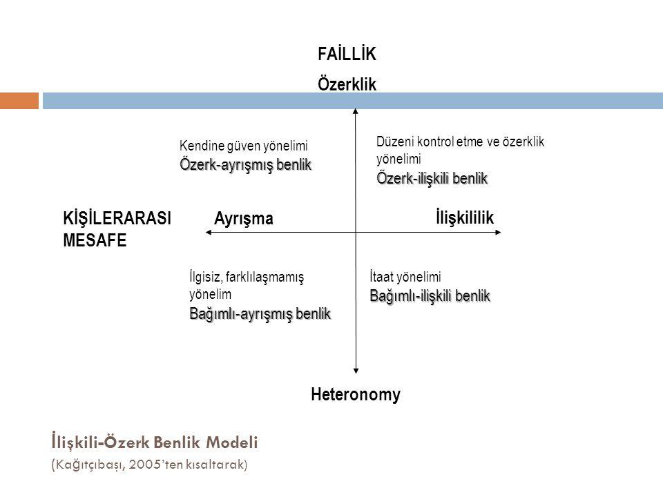 İlişkili-Özerk Benlik Modeli (Kağıtçıbaşı, 2005'ten kısaltarak)