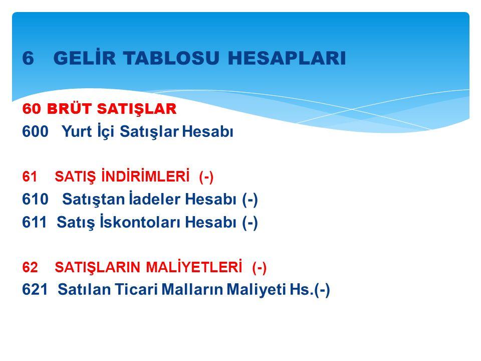 6 GELİR TABLOSU HESAPLARI