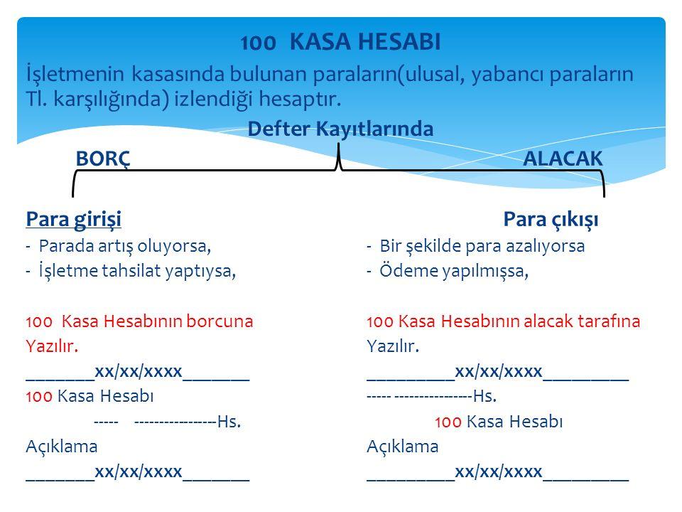 100 KASA HESABI İşletmenin kasasında bulunan paraların(ulusal, yabancı paraların Tl. karşılığında) izlendiği hesaptır.