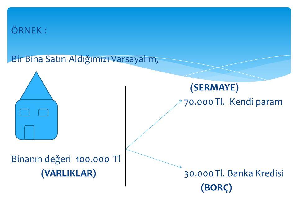 ÖRNEK : Bir Bina Satın Aldığımızı Varsayalım, (SERMAYE) 70. 000 Tl