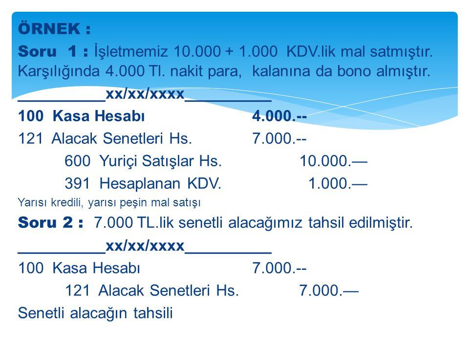 __________xx/xx/xxxx__________ 100 Kasa Hesabı 4.000.--
