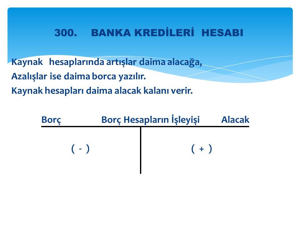 BANKA KREDİLERİ HESABI