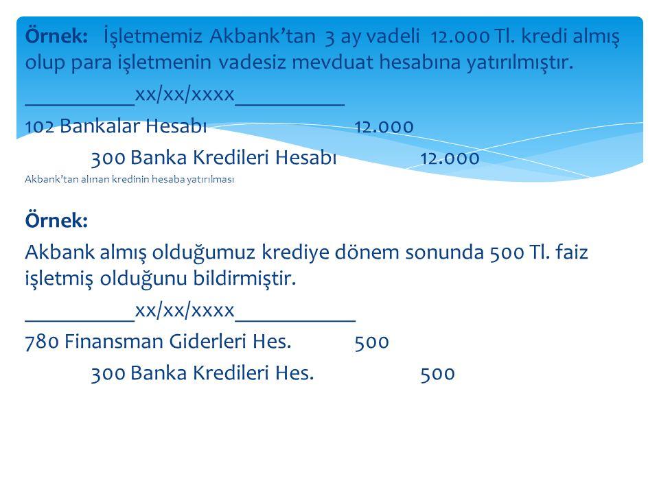 __________xx/xx/xxxx__________ 102 Bankalar Hesabı 12.000