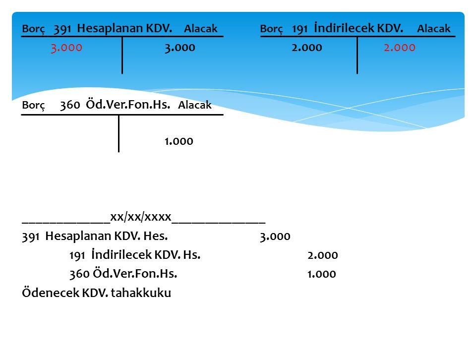_____________xx/xx/xxxx______________ 391 Hesaplanan KDV. Hes. 3.000