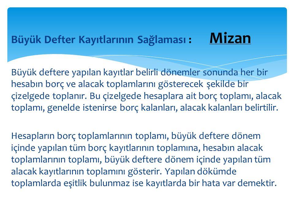 Büyük Defter Kayıtlarının Sağlaması : Mizan
