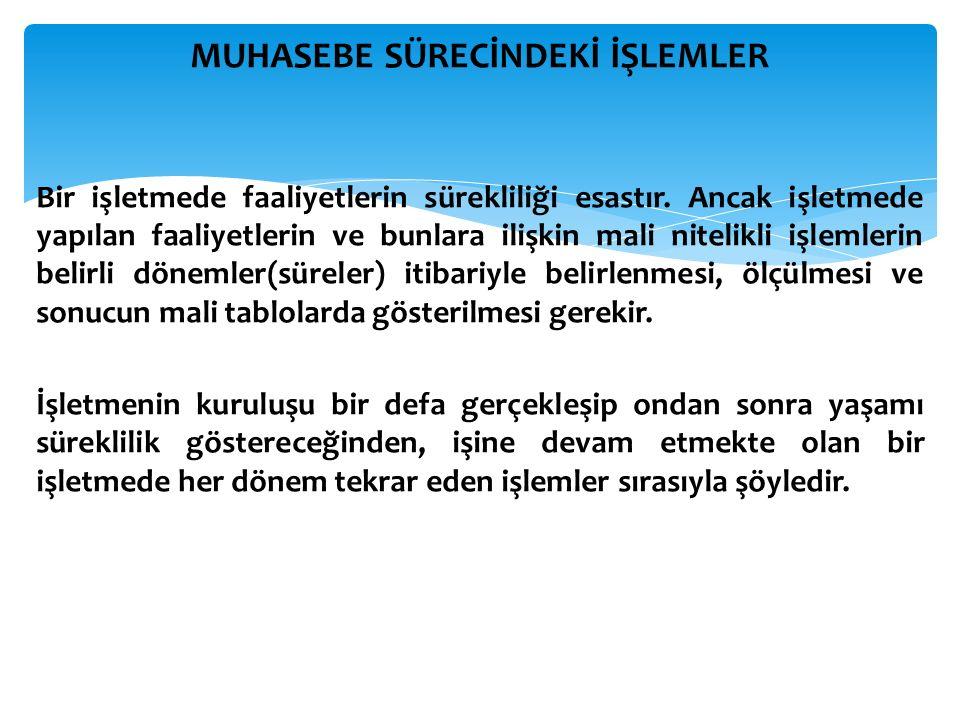 MUHASEBE SÜRECİNDEKİ İŞLEMLER