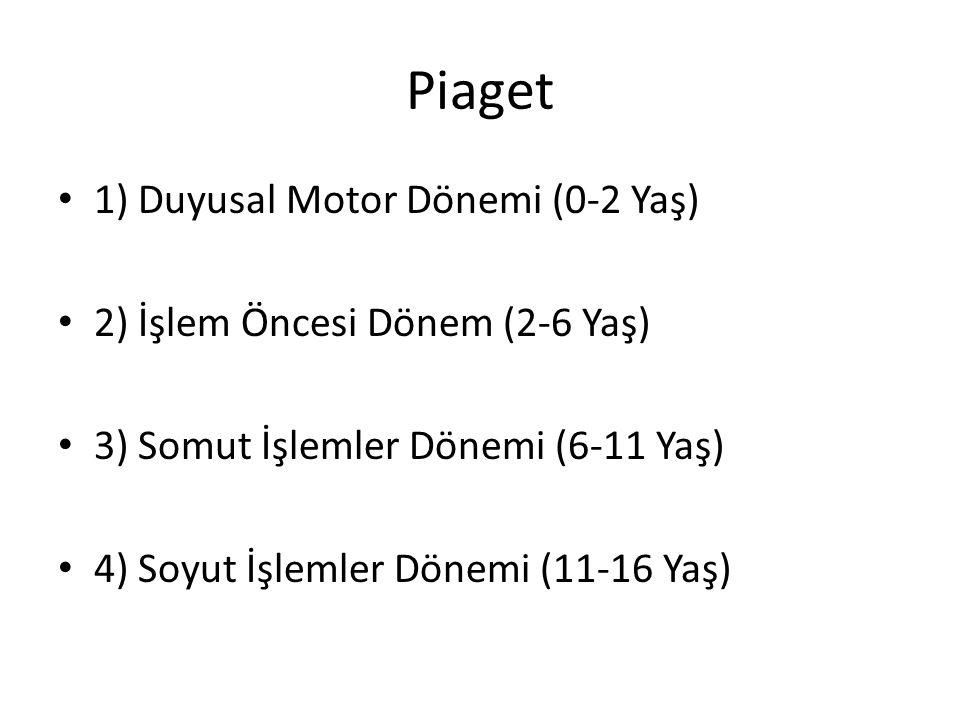 Piaget 1) Duyusal Motor Dönemi (0-2 Yaş)