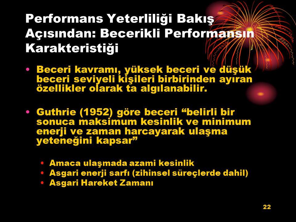 Performans Yeterliliği Bakış Açısından: Becerikli Performansın Karakteristiği