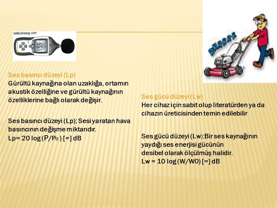 Ses basıncı düzeyi (Lp)