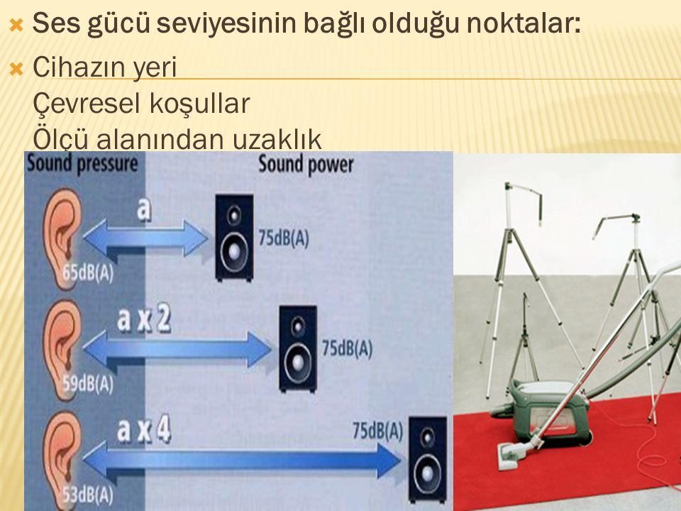 Ses gücü seviyesinin bağlı olduğu noktalar: