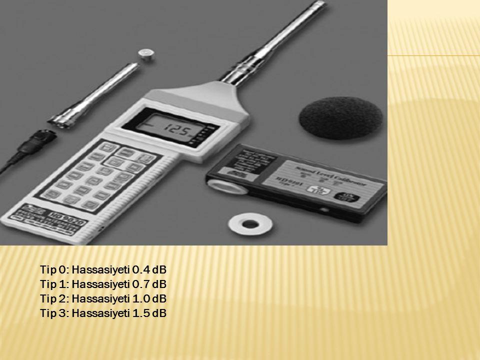 Tip 0: Hassasiyeti 0.4 dB Tip 1: Hassasiyeti 0.7 dB.