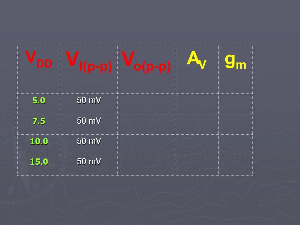 VDD VI(p-p) Vo(p-p) AV gm 5.0 50 mV 7.5 10.0 15.0