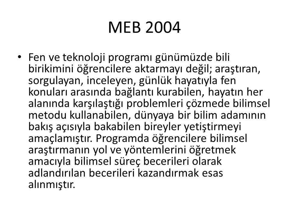 MEB 2004