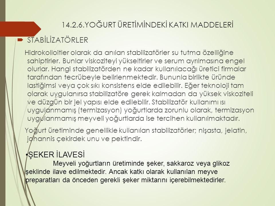 14.2.6.YOĞURT ÜRETİMİNDEKİ KATKI MADDELERİ