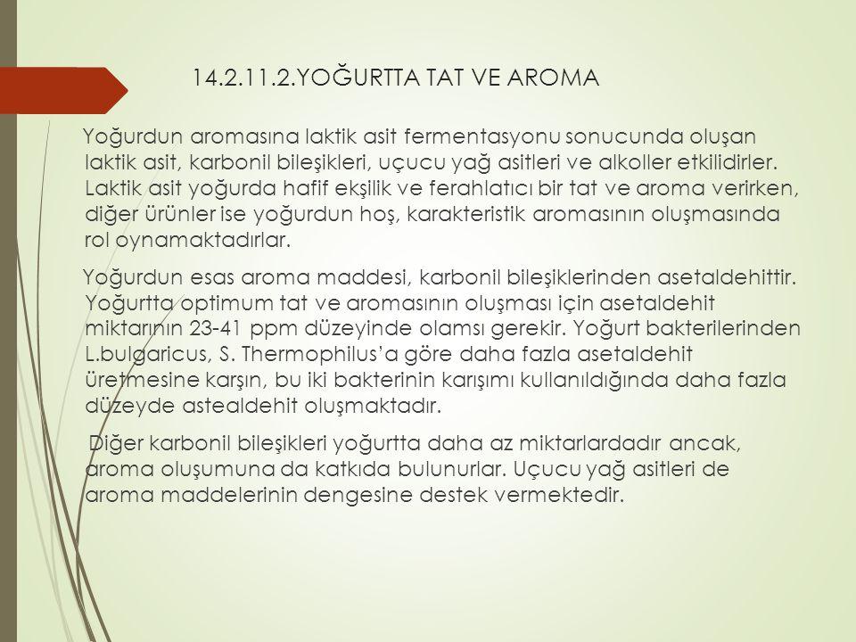 14.2.11.2.YOĞURTTA TAT VE AROMA