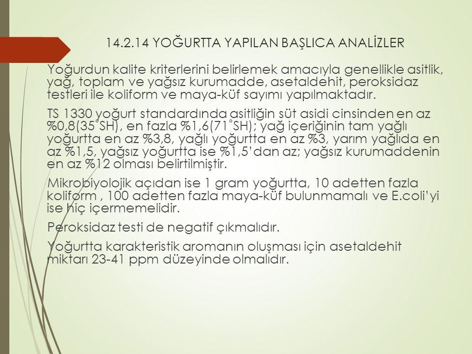 14.2.14 YOĞURTTA YAPILAN BAŞLICA ANALİZLER