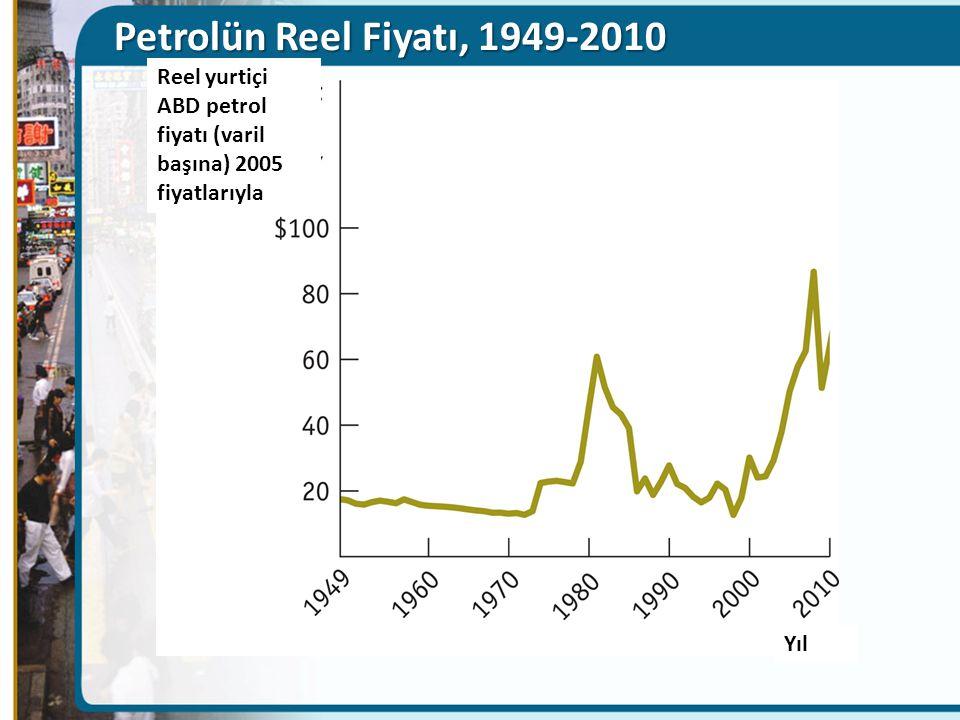 Petrolün Reel Fiyatı, 1949-2010 Reel yurtiçi ABD petrol fiyatı (varil başına) 2005 fiyatlarıyla.