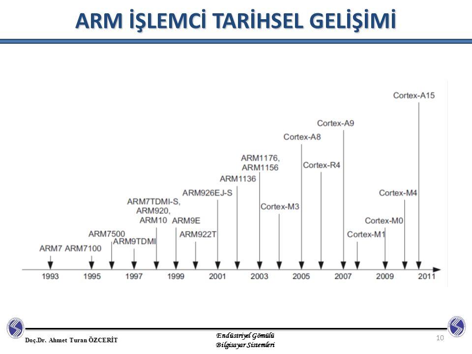 ARM İŞLEMCİ TARİHSEL GELİŞİMİ