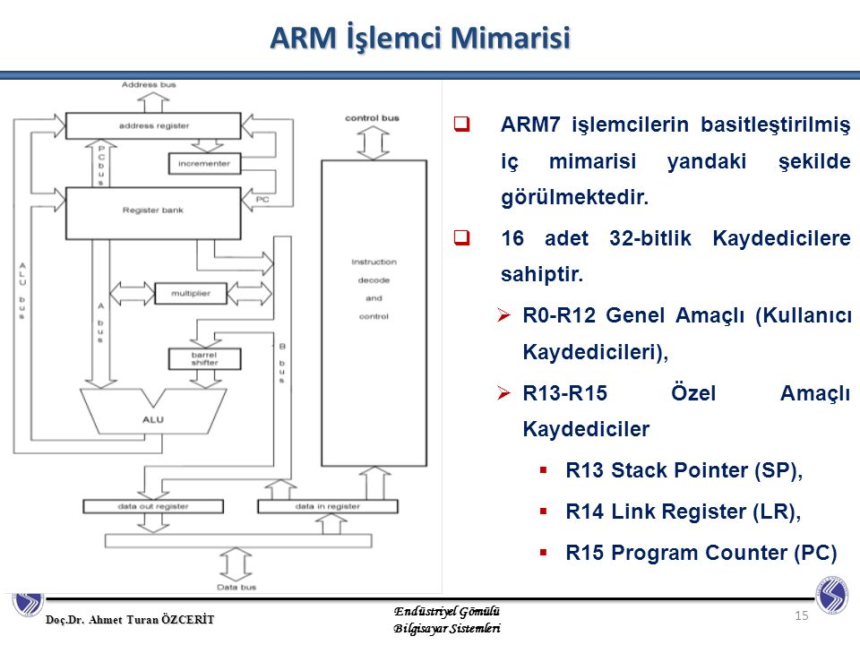 ARM İşlemci Mimarisi ARM7 işlemcilerin basitleştirilmiş iç mimarisi yandaki şekilde görülmektedir. 16 adet 32-bitlik Kaydedicilere sahiptir.