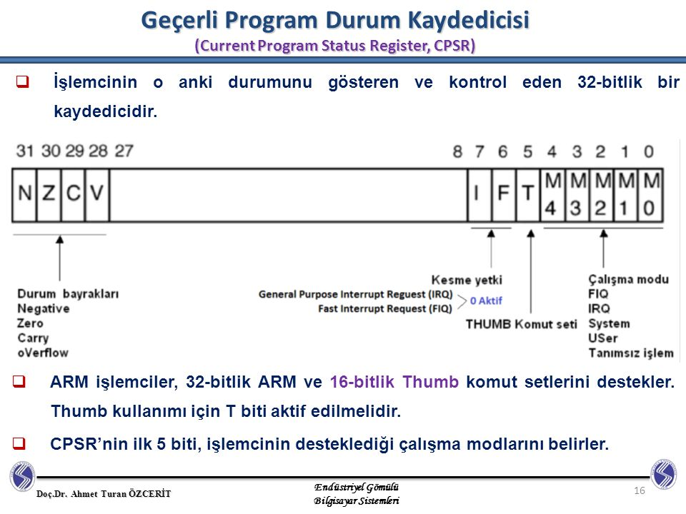 Geçerli Program Durum Kaydedicisi (Current Program Status Register, CPSR)