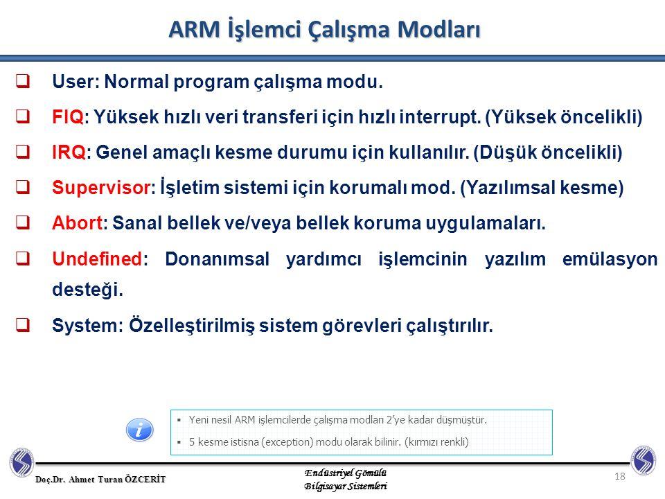 ARM İşlemci Çalışma Modları