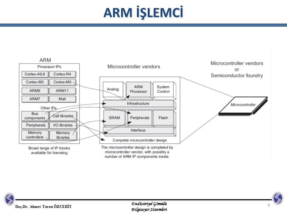 ARM İŞLEMCİ 9