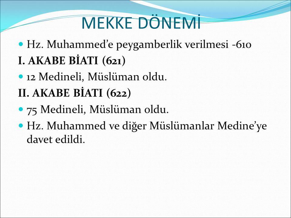 MEKKE DÖNEMİ Hz. Muhammed'e peygamberlik verilmesi -610