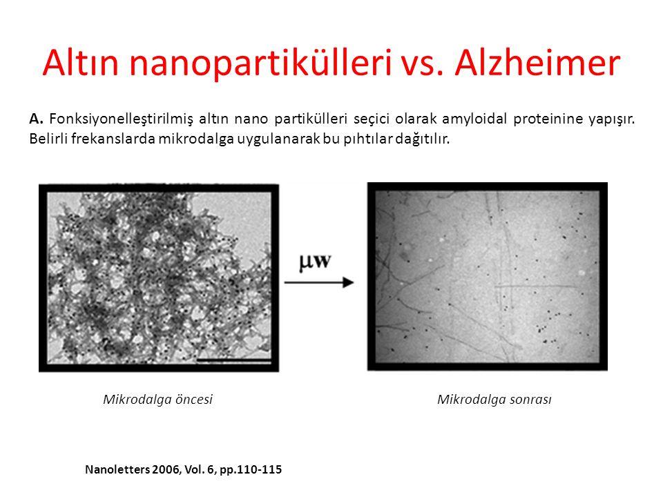 Altın nanopartikülleri vs. Alzheimer