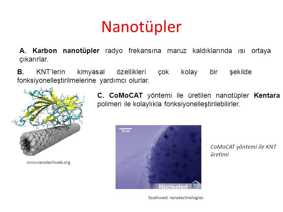 Southwest nanotechnologies