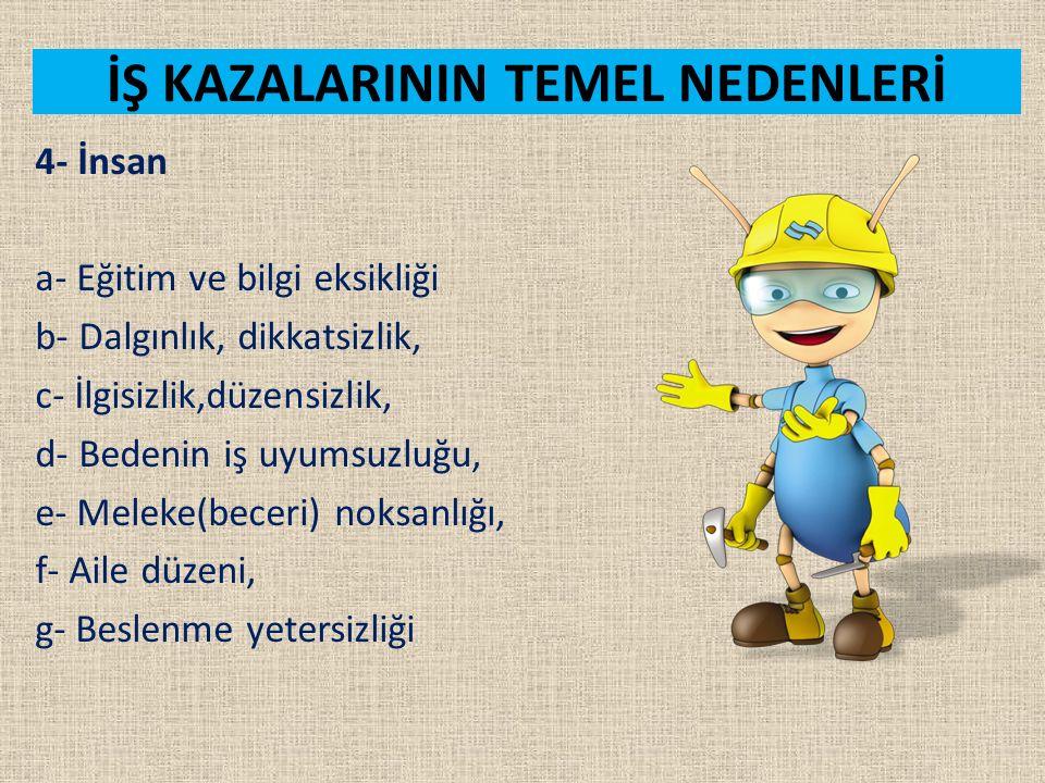 İŞ KAZALARININ TEMEL NEDENLERİ