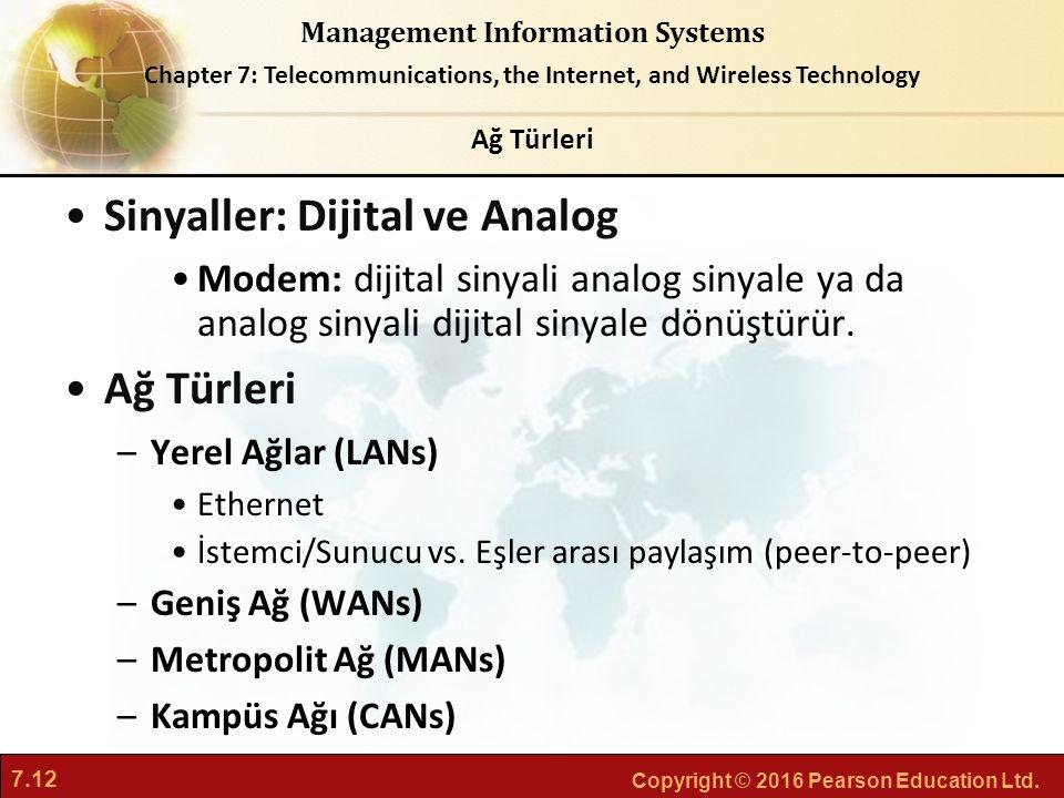 Sinyaller: Dijital ve Analog