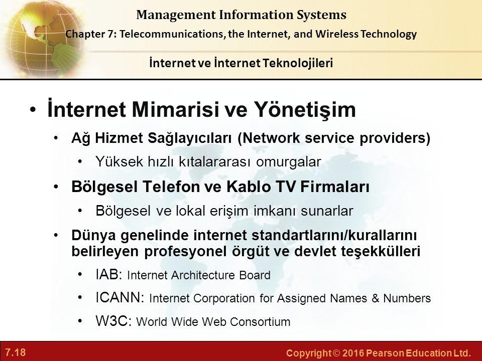 İnternet ve İnternet Teknolojileri