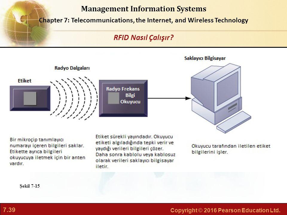 RFID Nasıl Çalışır